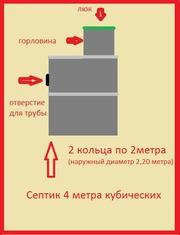 Септик жби комплект на 4 куб.  от производителя.